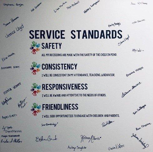 Service Standards Image